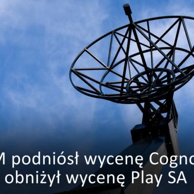 Rekomendacje dla Cognor i Play
