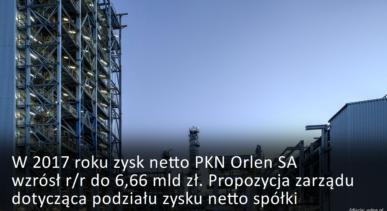 PKN Orlen