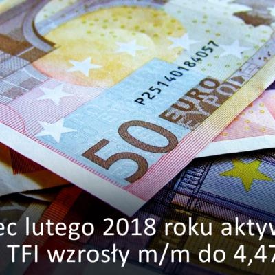 Na koniec lutego 2018 roku aktywa Quercus TFI wzrosły