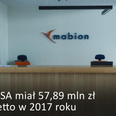 Mabion