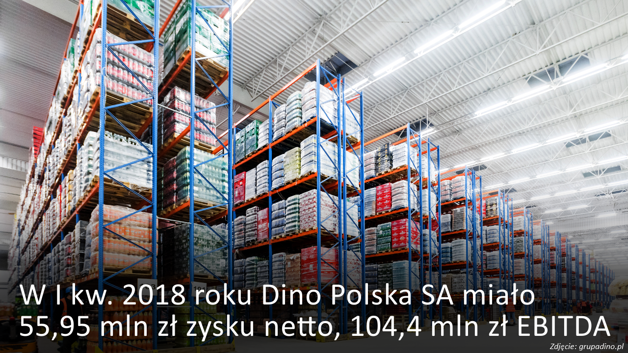 Dino Polska