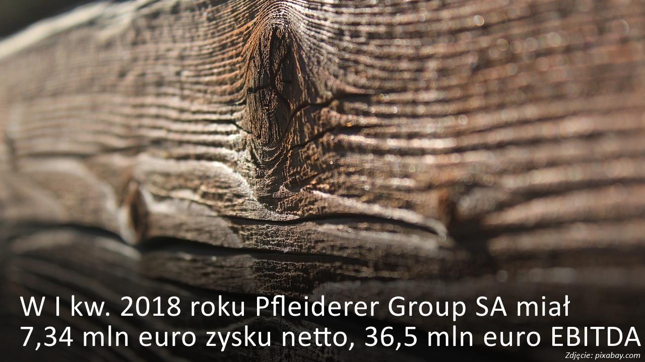 Pfleiderer Group